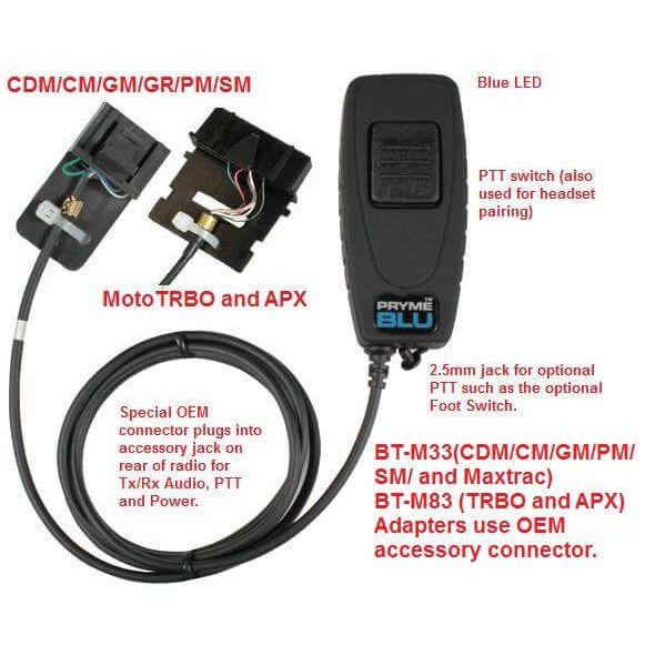 OEM Radio Accessories :: Mobile Accessories :: Bluetooth